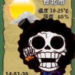 【部落格小玩意】布魯克 熊貓人天氣預報小掛件