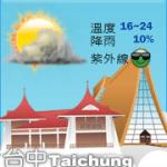 【部落格小玩意】台中天氣預報