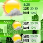 【部落格小玩意】城市風三日預報2