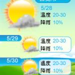 【部落格小玩意】三日天氣預報-綠 & 自然風