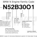 BMW N ENGINE FAMILY CODE