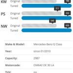 ベンツW463GクラスG350用サブコンのご紹介