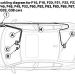 (更新)BMW純正ドライブレコーダー適合車種