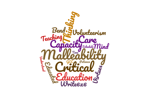 Word Cloud of key terms throughout the series.