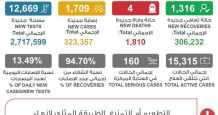 coronavirus arab times infected