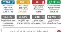 arab times coronavirus recover