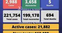 uae covid cases recoveries
