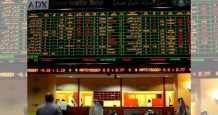 uae market cap stock markets