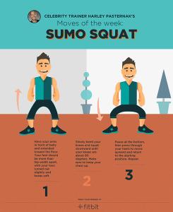 Sumo-blog
