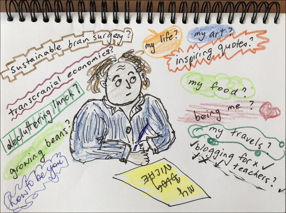 drawing of person pondering diverse topics for his or her niche