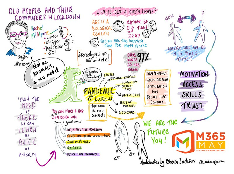 Sketchnotes for OLD PEOPLE AND THEIR COMPUTERS IN LOCKDOWN, Rachel McAlpine writer, blogger, podcaster, 80! By Rebecca Jackson for M365 MAY.