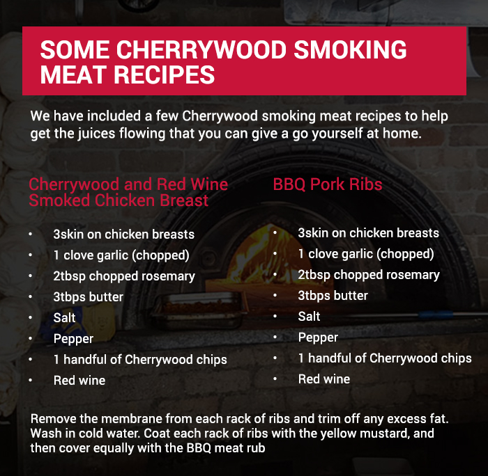 Smoking Meat Recipes