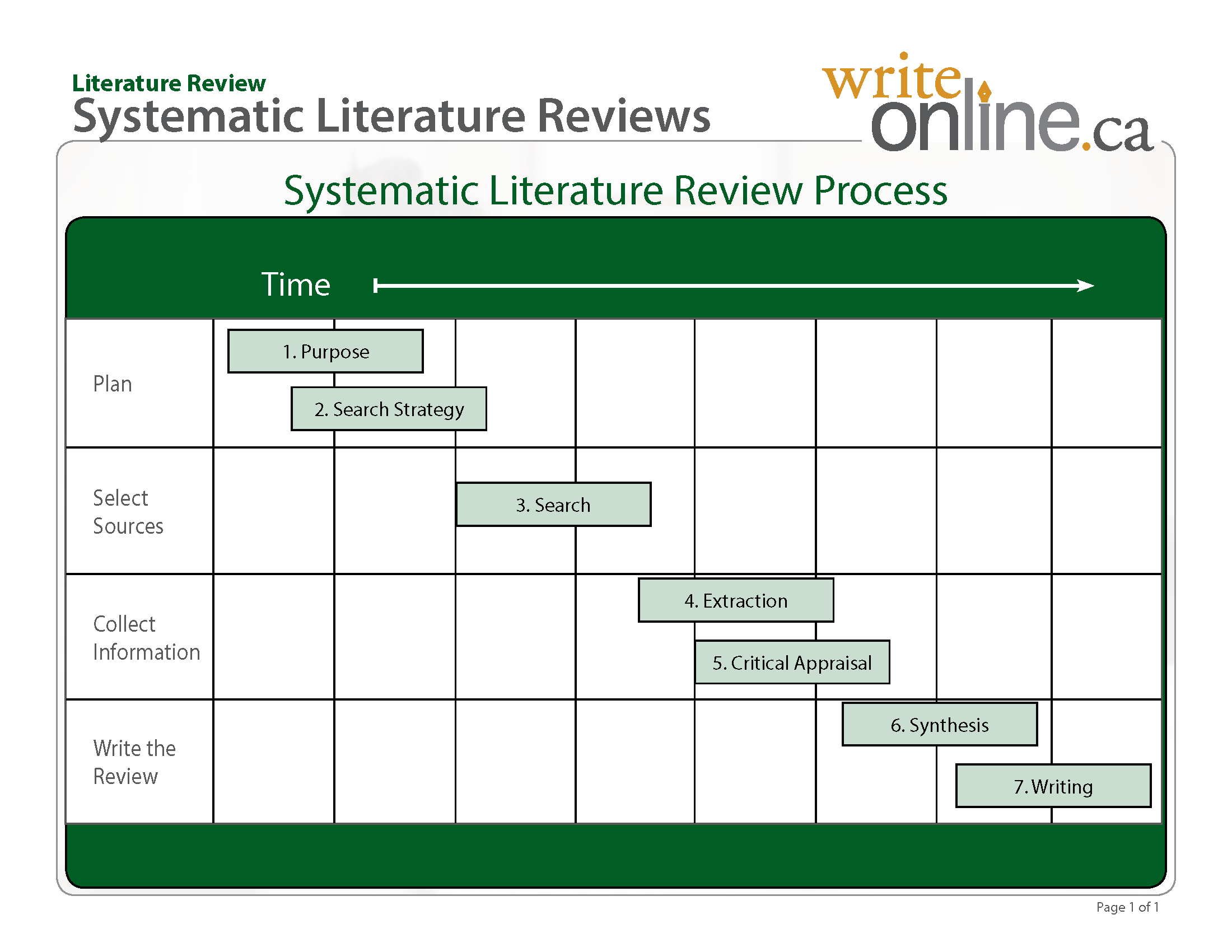 Worksheet For Literature Review