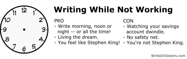 Writing While Not Working