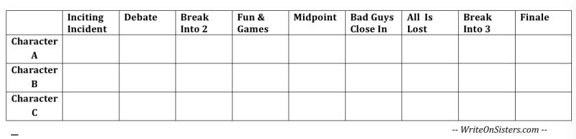 Reaction Chart - Plot Points