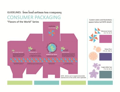 Branding Guidelines Pg. 5, Consumer Packaging Mockup by Christine G. Adamo of WriteReviseEdit.com