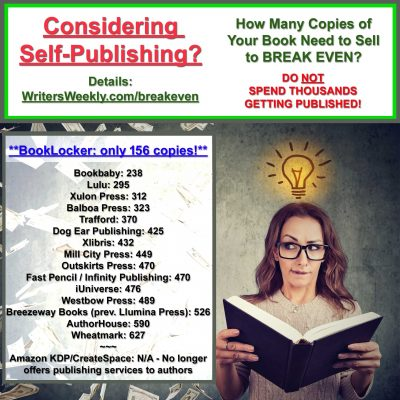 SELF-PUBLISHING IN 2019? – How Many Book Sales Needed to Recoup Your