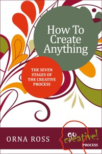 How-To-Create-Anything-EBOOK