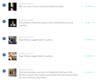 Klout Social Media Engagement Impact Score