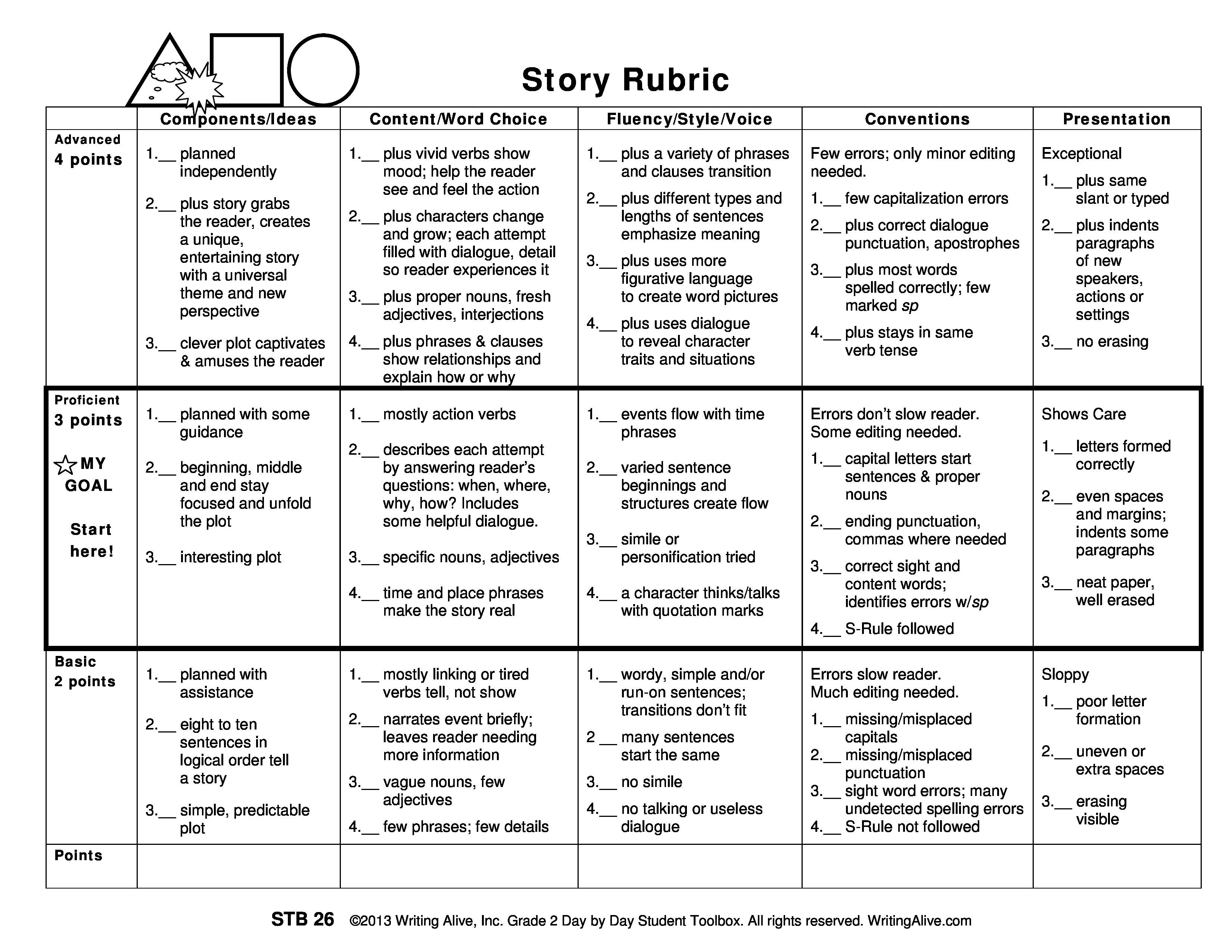 Essay Rubric Middle School Rubric Element Middle School 01 11