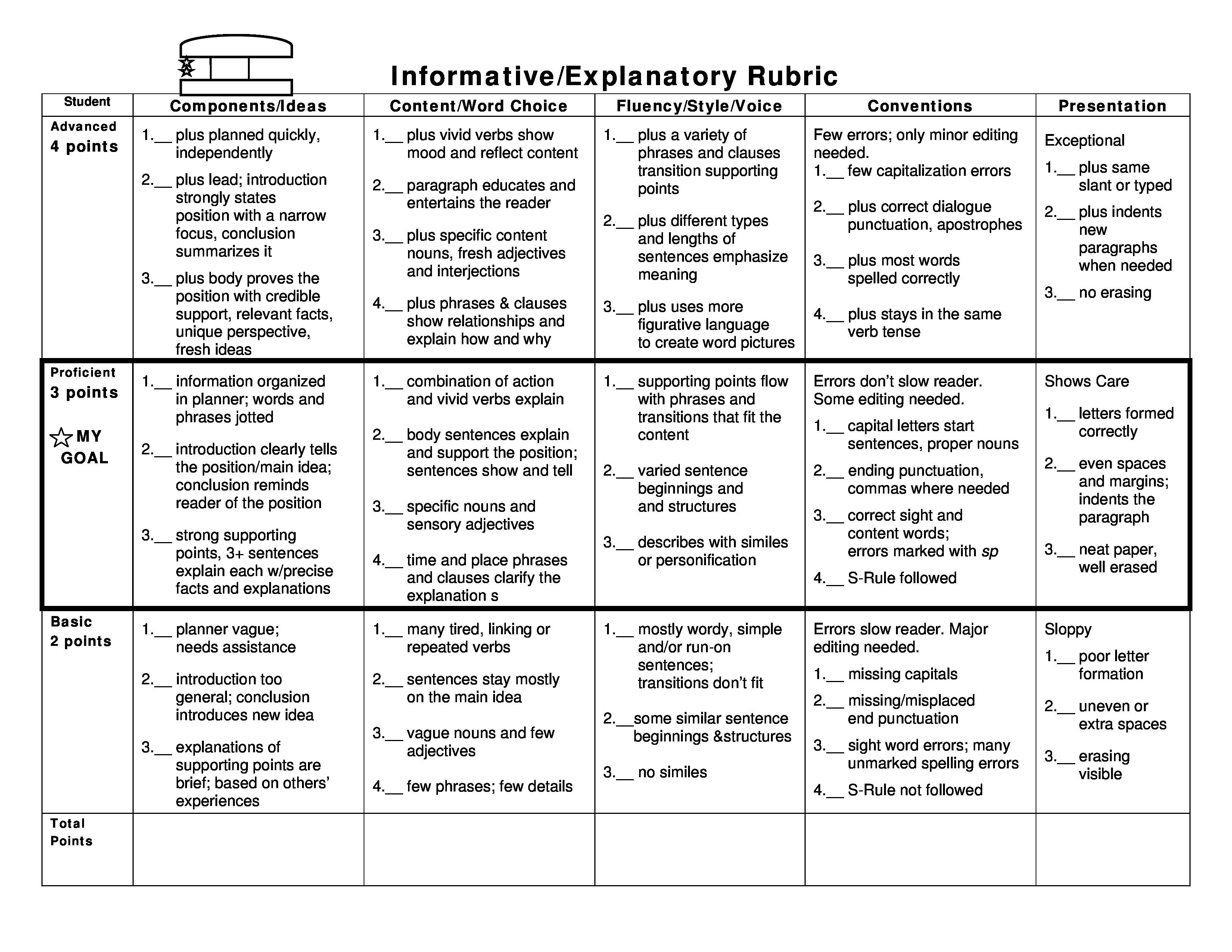 Expository Essay Rubric Grade 6 Buy Original Essay