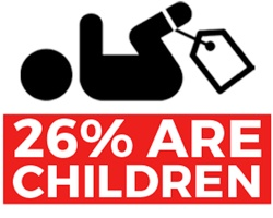 human trafficking 26 percent children