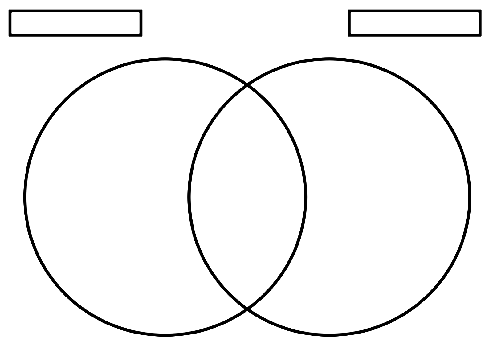 Free Blank Venn Diagram Template