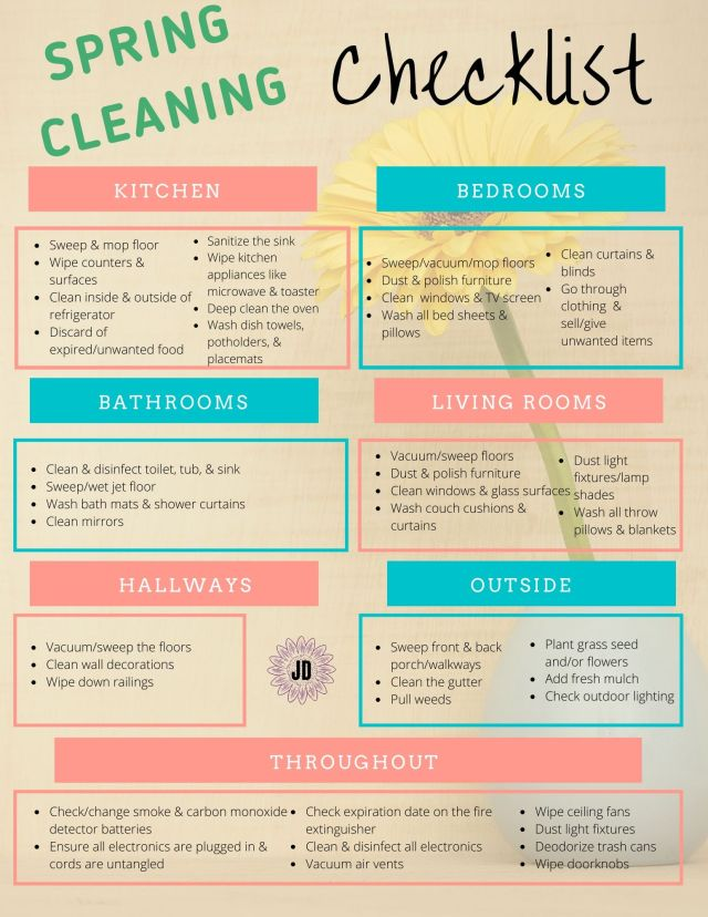 Swiffer Wetjet Battery Replacement : swiffer, wetjet, battery, replacement, Spring, Cleaning, Checklist, Tasks, Every, [Infographic], Writing
