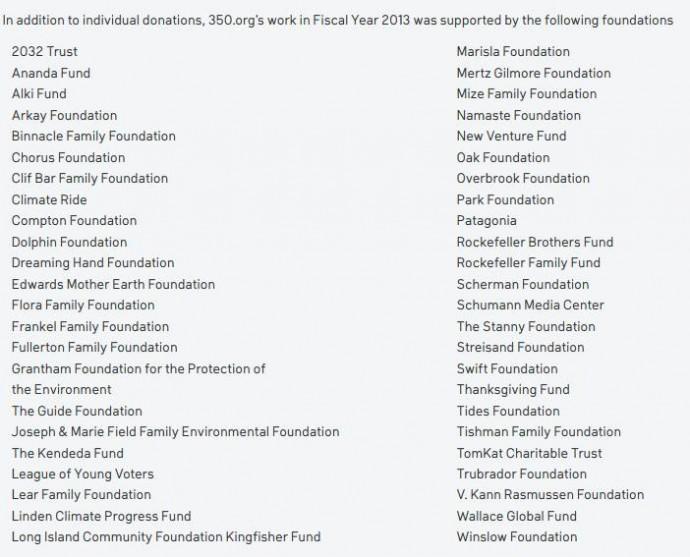 350 Funders