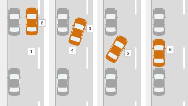 Mapa de cómo estacionar en paralelo