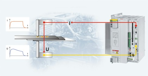 Rexroth Welding Controls and Monitoring | Weld Systems Integrators