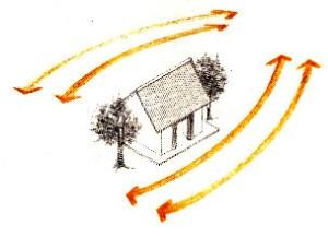 神位之前方,若有兩棵不同種的雙樹,或雙娥眉水,或屋後有雙娥眉水;這是主「雙妻雙妾」。p1114-a1-01