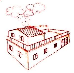已居住在「生物格」的房子,怎麼辦?很多地理師主張:能補則補,能拆則拆,但本書作者卻提出──「天水壓煞法」又稱「碗公法」,來禳解,這是獨一絕學的大公開喔!p1143-a1-01