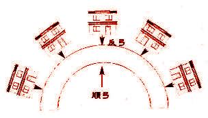 圖為圓弧外為反弓陽宅,反弓是不吉祥的。圓弧內則為順弓p1150-a1-02