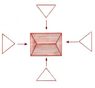 圖為屋子正門外有尖物射陽宅正對著,也屬反弓之一,宜避免p1151-a1-03