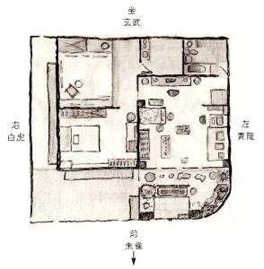 福分:1.先看方位──與屋主的生命磁向相合。2.若屋磁向與屋主磁向不合,改門之方位。3.找客廳財庫位,即屋主磁向吉方──財庫位。4.臥房──以房中屋主磁向吉位當臥房。5.床位──臥室中找自己的吉位。6.神位或密壇──屋主磁向吉方。 p1161-a1-01