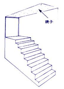 樓梯對門的制法~樓梯應在何方p1168-a1-01