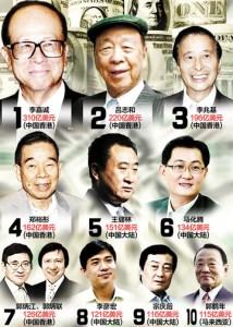 中國富豪榜