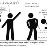 Dumb Idea Multiplier