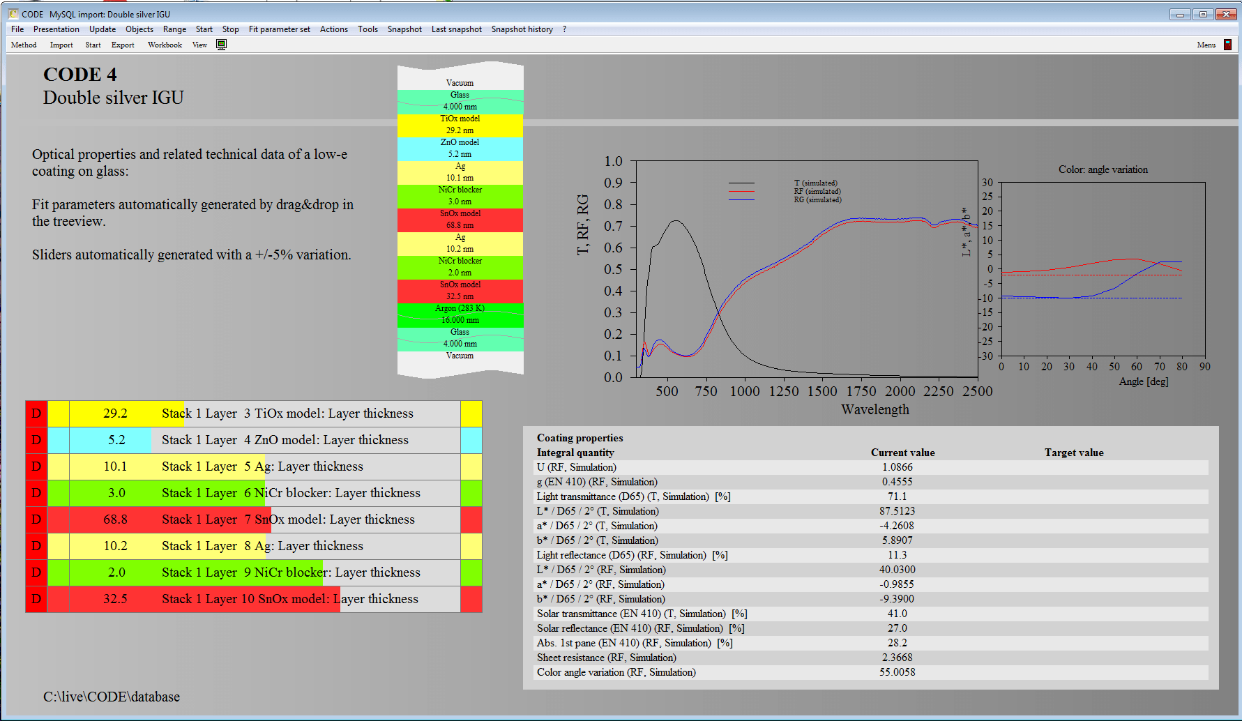 Computing And Fitting Spectra