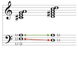 Overtones-Missing-1-1
