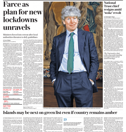 Daily Telegraph - govt 'forced into retreat' as Covid-19 local lockdowns 'unravel'