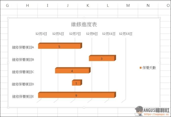 Excel甘特圖
