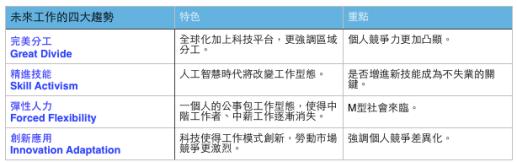螢幕截圖 2014-11-20 17.08.44