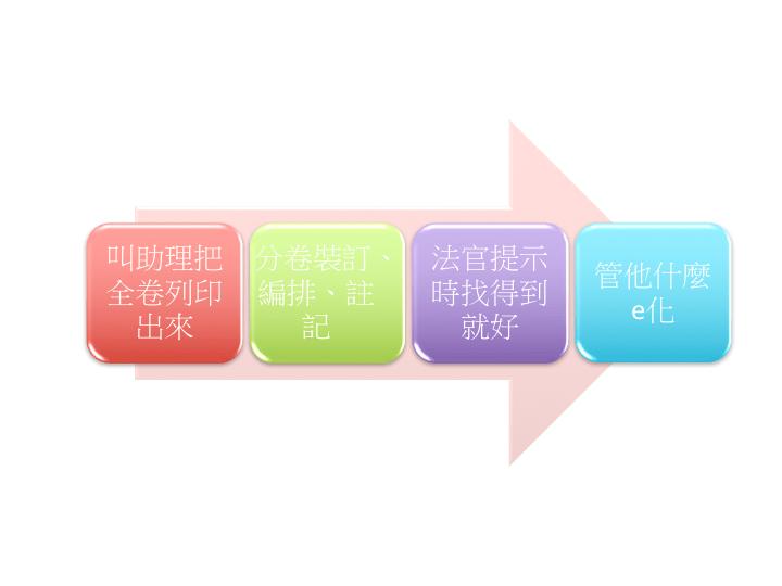律師簡報技巧.png