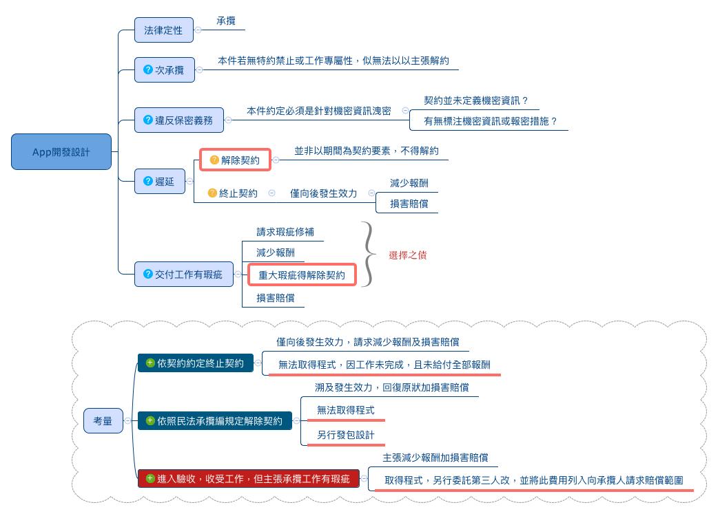 App開發設計.png