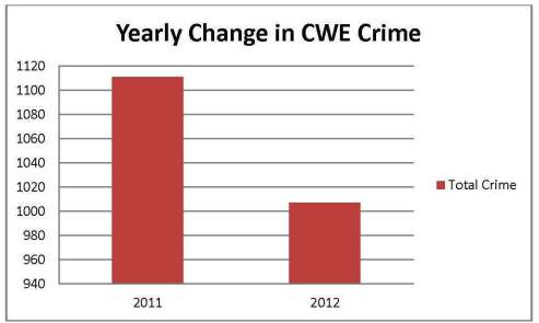 CWE Graph 3