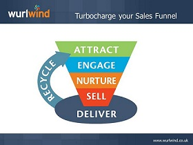 Wurlwind Turbocharge Sales Funnel Slide