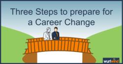 Career Change 3 steps LinkedIn Profile Rewrite