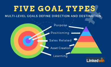 Five Goal Types - LinkedWIN